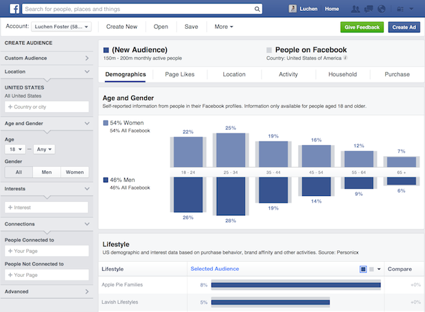 Facebook Insights Example - Organic Traffic